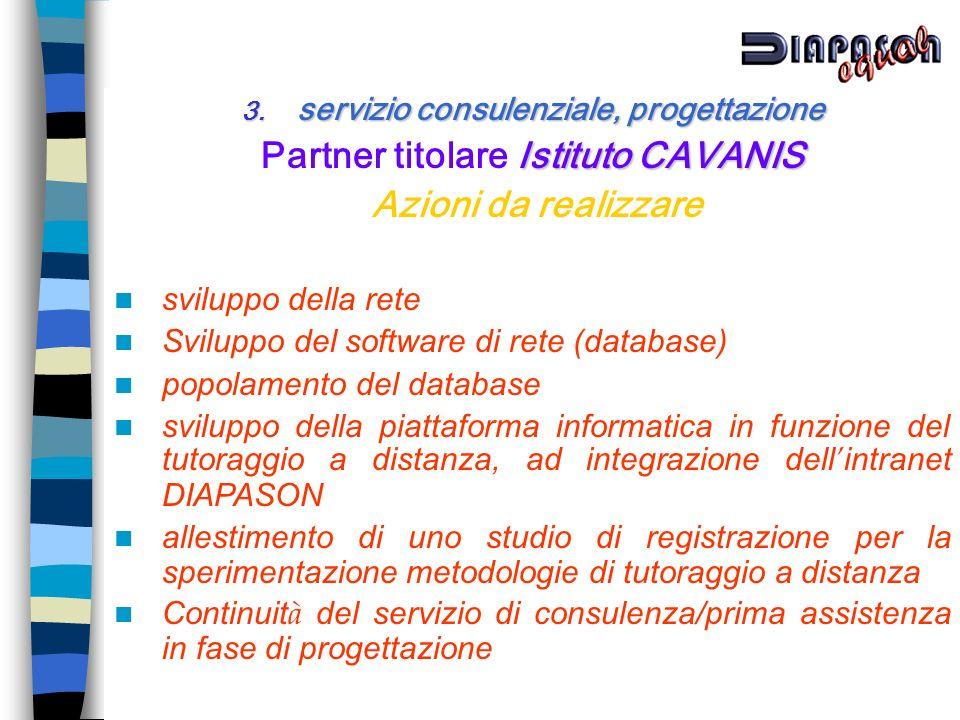 3. servizio consulenziale, progettazione Istituto CAVANIS Partner titolare Istituto CAVANIS Azioni da realizzare sviluppo della rete Sviluppo del soft