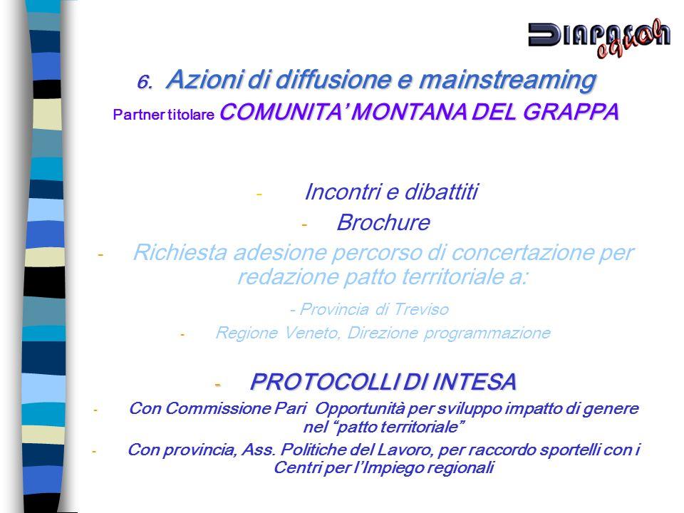 6. Azioni di diffusione e mainstreaming COMUNITA MONTANA DEL GRAPPA Partner titolare COMUNITA MONTANA DEL GRAPPA - Incontri e dibattiti - Brochure - R