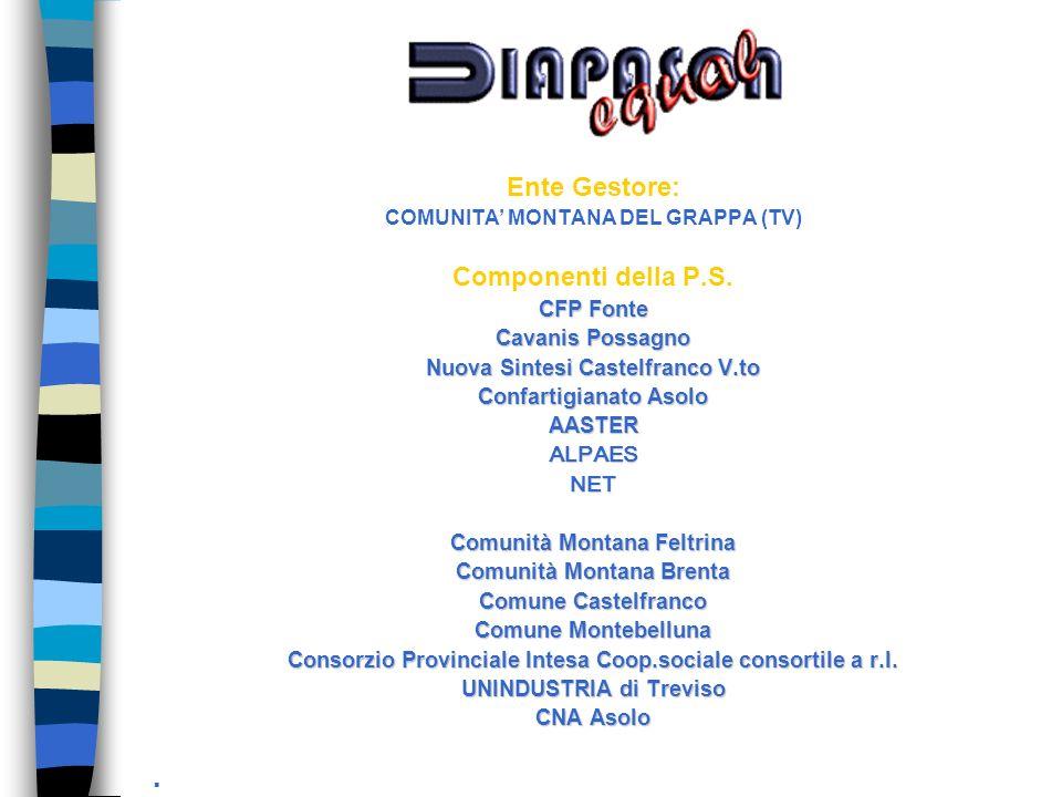 Ente Gestore: COMUNITA MONTANA DEL GRAPPA (TV) Componenti della P.S.