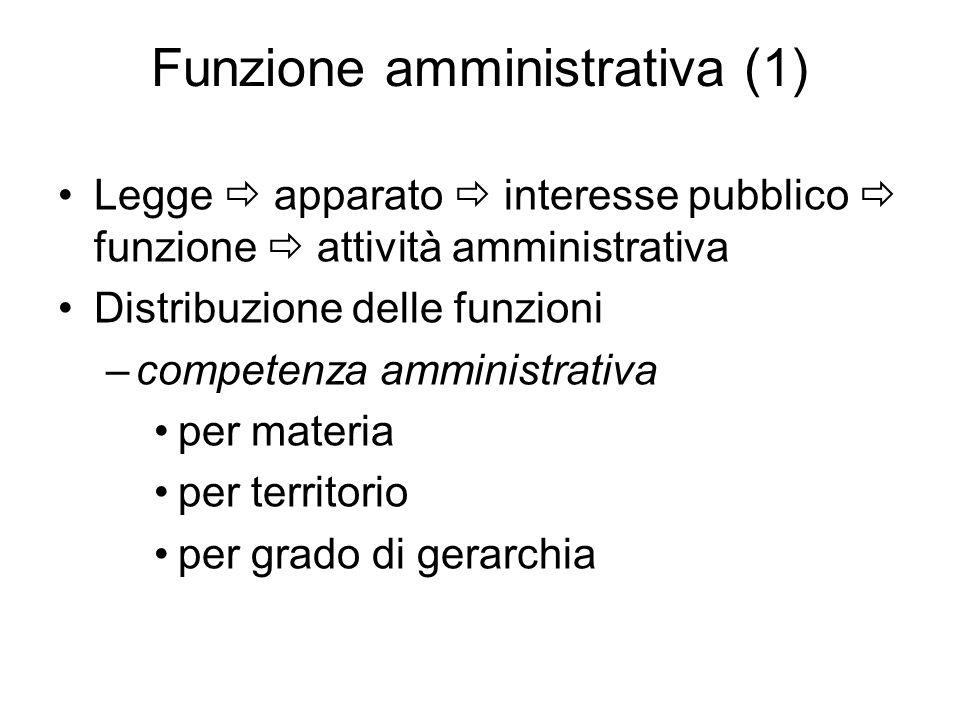 Funzione amministrativa (1) Legge apparato interesse pubblico funzione attività amministrativa Distribuzione delle funzioni –competenza amministrativa