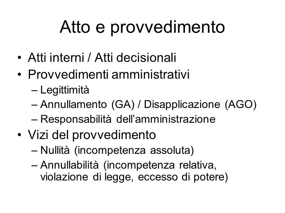 Atto e provvedimento Atti interni / Atti decisionali Provvedimenti amministrativi –Legittimità –Annullamento (GA) / Disapplicazione (AGO) –Responsabil