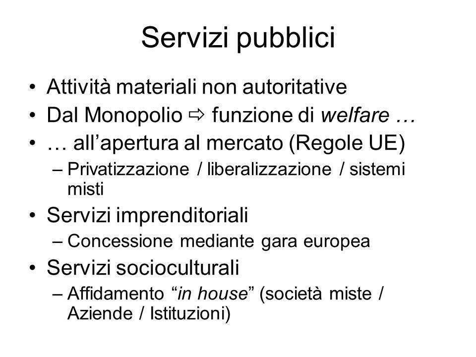 Servizi pubblici Attività materiali non autoritative Dal Monopolio funzione di welfare … … allapertura al mercato (Regole UE) –Privatizzazione / liber