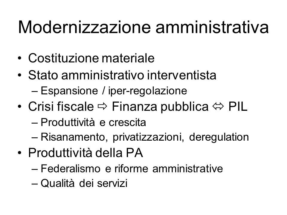 Modernizzazione amministrativa Costituzione materiale Stato amministrativo interventista –Espansione / iper-regolazione Crisi fiscale Finanza pubblica