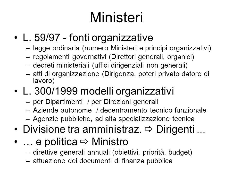 Ministeri L. 59/97 - fonti organizzative –legge ordinaria (numero Ministeri e principi organizzativi) –regolamenti governativi (Direttori generali, or