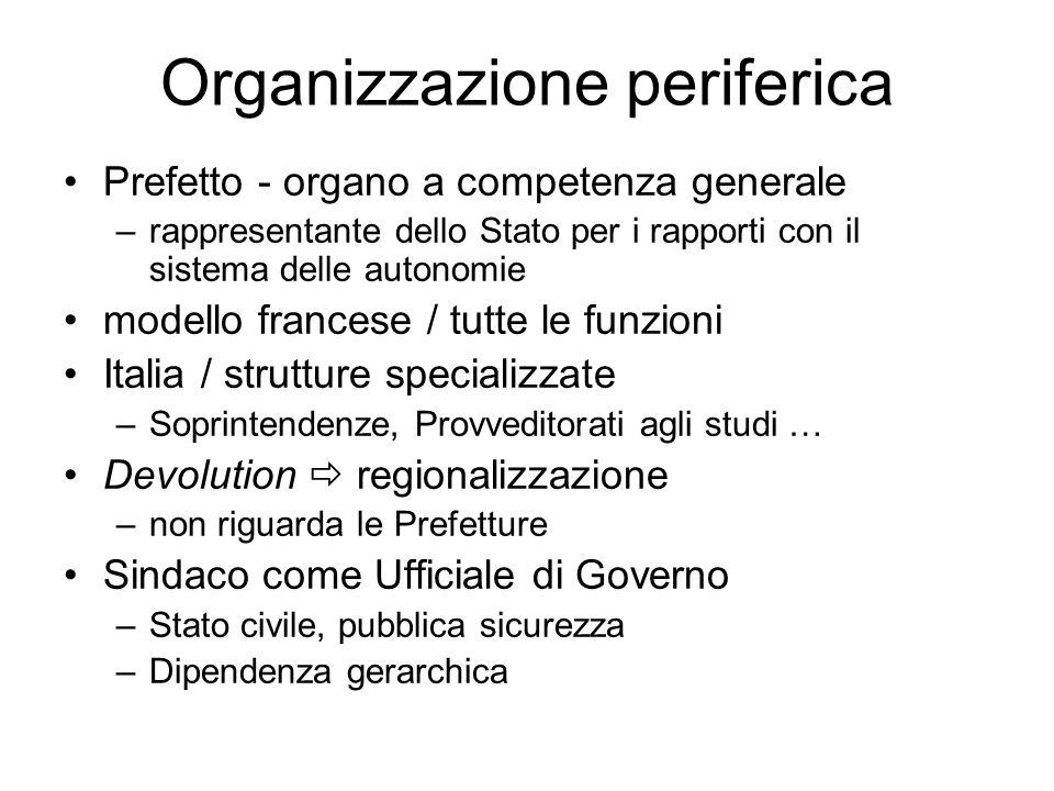 Organizzazione periferica Prefetto - organo a competenza generale –rappresentante dello Stato per i rapporti con il sistema delle autonomie modello fr