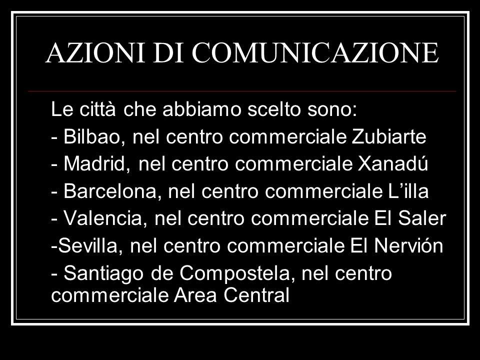 AZIONI DI COMUNICAZIONE Le città che abbiamo scelto sono: - Bilbao, nel centro commerciale Zubiarte - Madrid, nel centro commerciale Xanadú - Barcelon