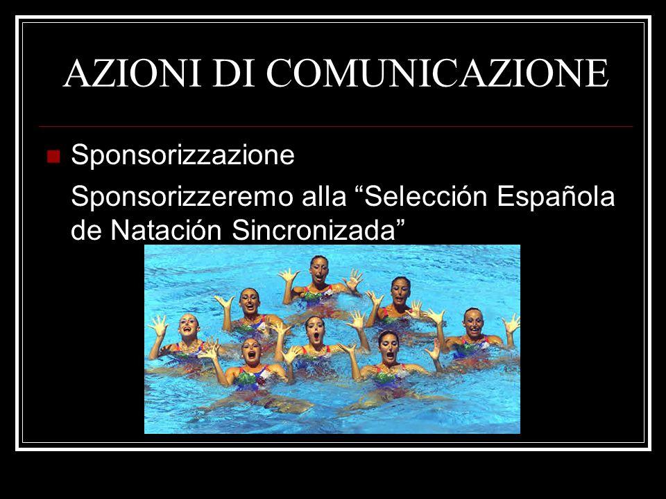 AZIONI DI COMUNICAZIONE Sponsorizzazione Sponsorizzeremo alla Selección Española de Natación Sincronizada