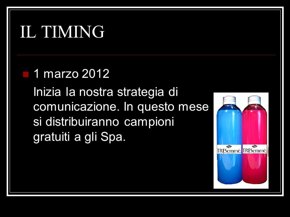 IL TIMING 1 marzo 2012 Inizia la nostra strategia di comunicazione. In questo mese si distribuiranno campioni gratuiti a gli Spa.
