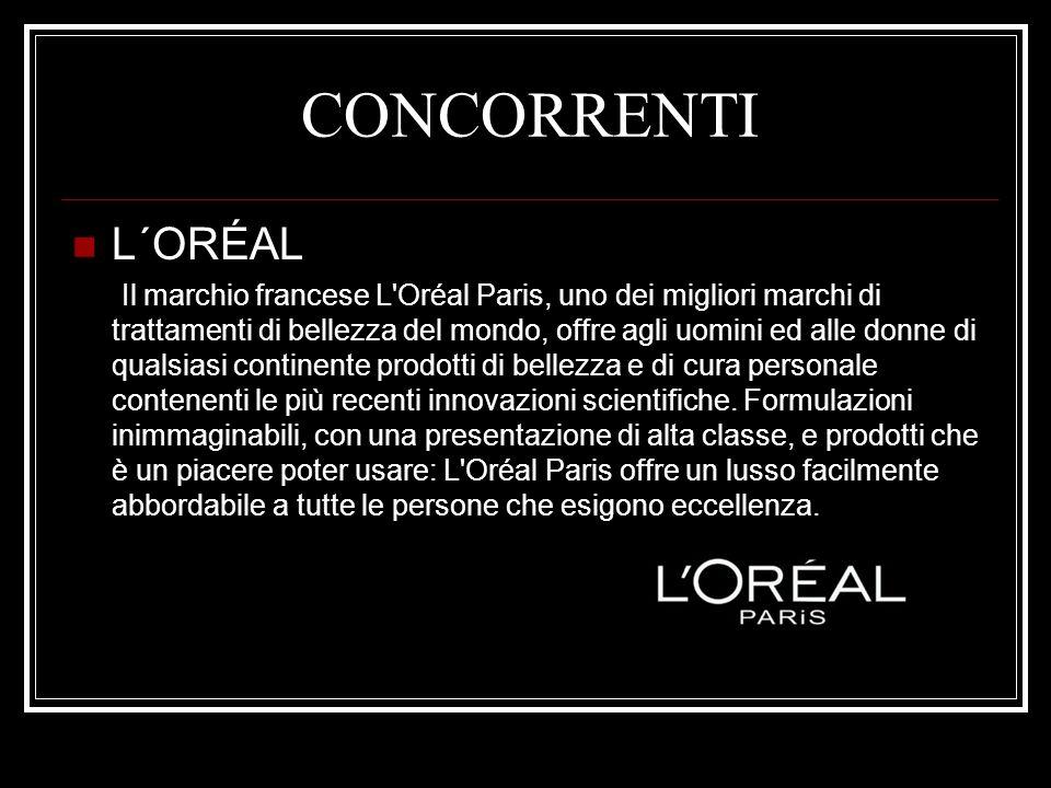 CONCORRENTI L´ORÉAL Il marchio francese L'Oréal Paris, uno dei migliori marchi di trattamenti di bellezza del mondo, offre agli uomini ed alle donne d