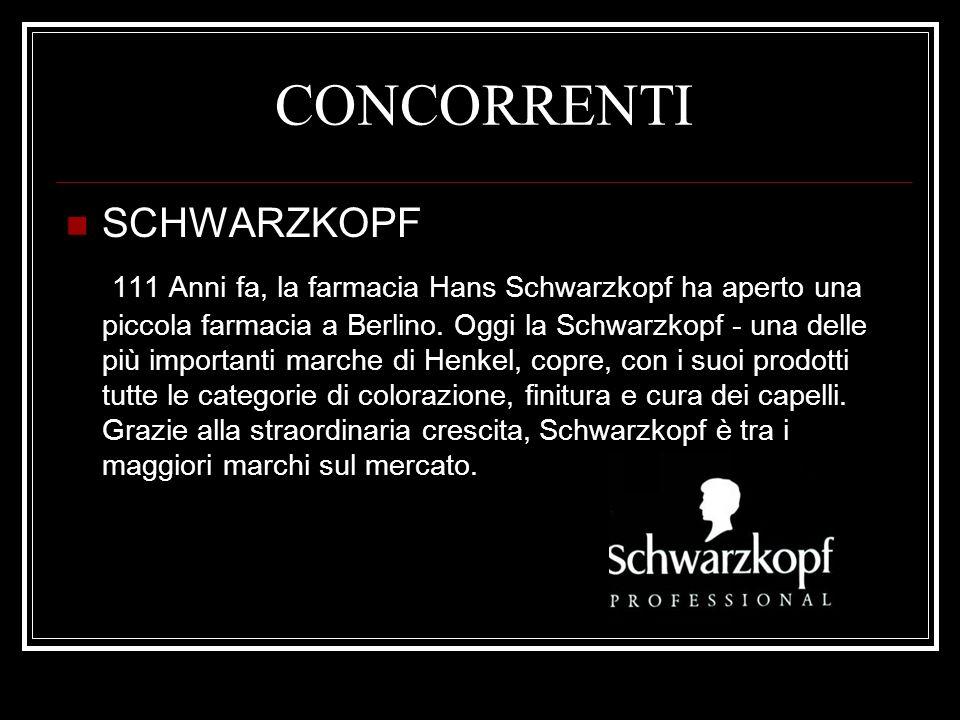 CONCORRENTI SCHWARZKOPF 111 Anni fa, la farmacia Hans Schwarzkopf ha aperto una piccola farmacia a Berlino. Oggi la Schwarzkopf - una delle più import
