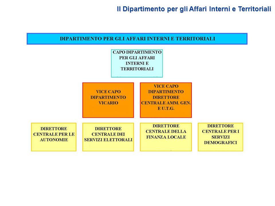 Sezione per il riesame Commissione Territoriale ex art.