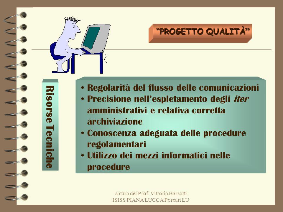 a cura del Prof. Vittorio Barsotti ISISS PIANA LUCCA Porcari LU PROGETTO QUALITÀ PROGETTO QUALITÀ Regolarità del flusso delle comunicazioni Precisione
