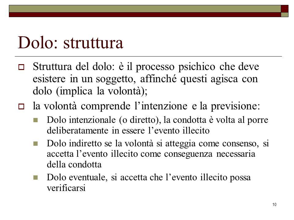 10 Dolo: struttura Struttura del dolo: è il processo psichico che deve esistere in un soggetto, affinché questi agisca con dolo (implica la volontà);
