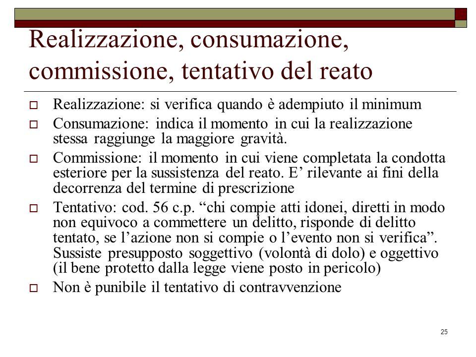 25 Realizzazione, consumazione, commissione, tentativo del reato Realizzazione: si verifica quando è adempiuto il minimum Consumazione: indica il mome