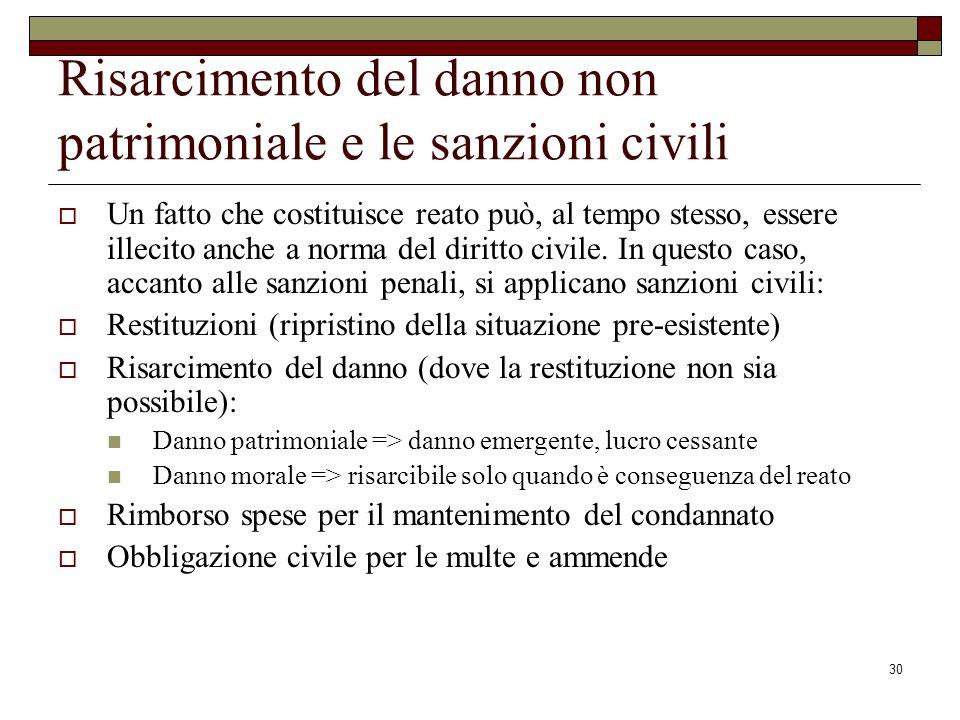 30 Risarcimento del danno non patrimoniale e le sanzioni civili Un fatto che costituisce reato può, al tempo stesso, essere illecito anche a norma del