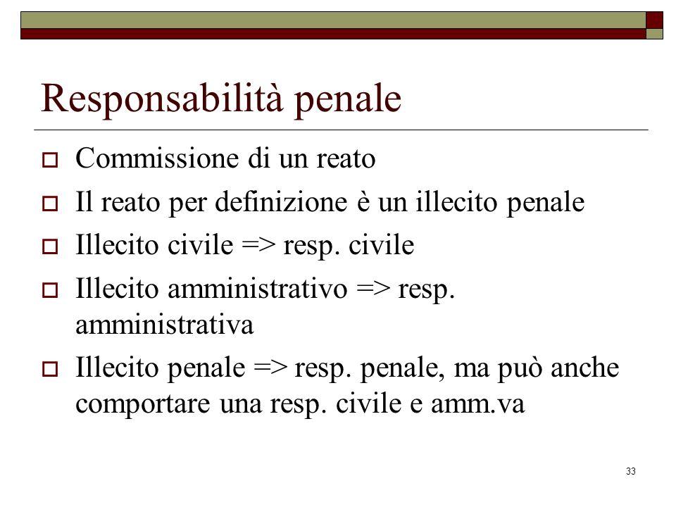 33 Responsabilità penale Commissione di un reato Il reato per definizione è un illecito penale Illecito civile => resp. civile Illecito amministrativo