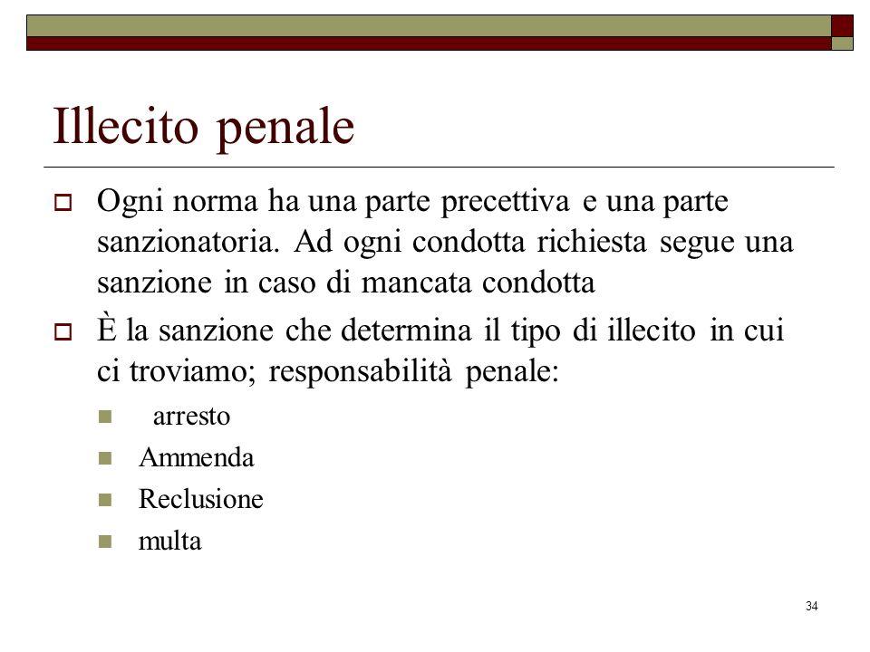 34 Illecito penale Ogni norma ha una parte precettiva e una parte sanzionatoria. Ad ogni condotta richiesta segue una sanzione in caso di mancata cond