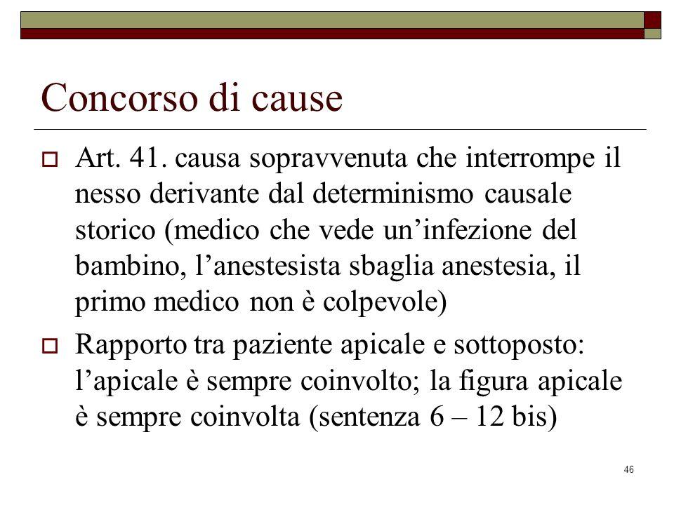 46 Concorso di cause Art. 41. causa sopravvenuta che interrompe il nesso derivante dal determinismo causale storico (medico che vede uninfezione del b