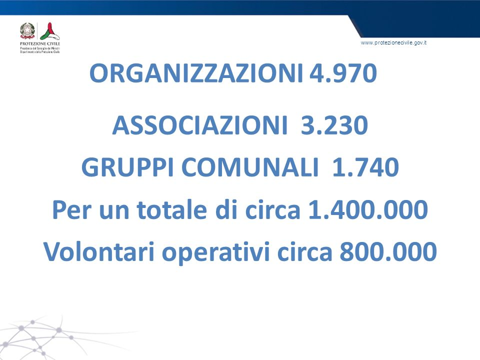 www.protezionecivile.gov.it ORGANIZZAZIONI 4.970 ASSOCIAZIONI 3.230 GRUPPI COMUNALI 1.740 Per un totale di circa 1.400.000 Volontari operativi circa 8
