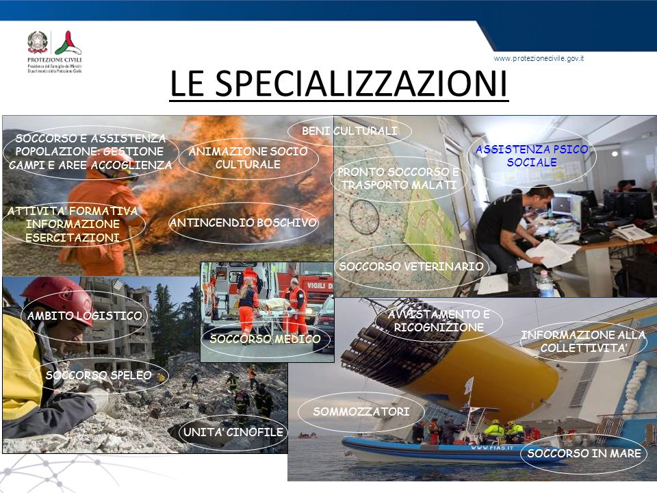 www.protezionecivile.gov.it LE SPECIALIZZAZIONI INFORMAZIONE ALLA COLLETTIVITA ANIMAZIONE SOCIO CULTURALE SOCCORSO MEDICO ATTIVITA FORMATIVA INFORMAZI