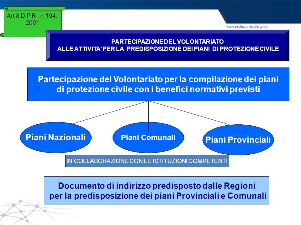 www.protezionecivile.gov.it Art 8 D.P.R. n 194. 2001 PARTECIPAZIONE DEL VOLONTARIATO ALLE ATTIVITA PER LA PREDISPOSIZIONE DEI PIANI DI PROTEZIONE CIVI