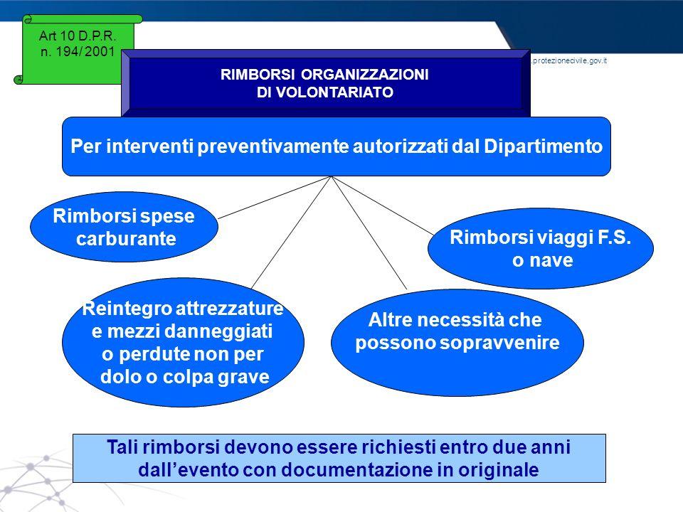 www.protezionecivile.gov.it Art 10 D.P.R. n. 194/ 2001 RIMBORSI ORGANIZZAZIONI DI VOLONTARIATO Per interventi preventivamente autorizzati dal Dipartim