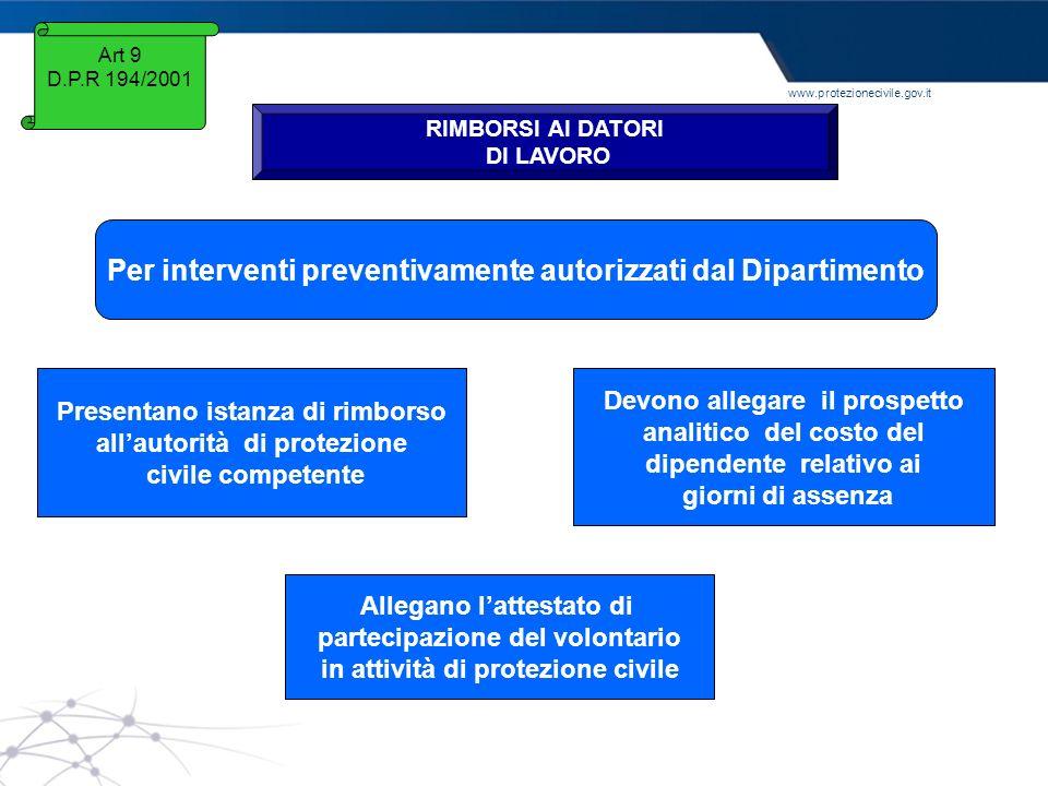 www.protezionecivile.gov.it Art 9 D.P.R 194/2001 RIMBORSI AI DATORI DI LAVORO Per interventi preventivamente autorizzati dal Dipartimento Presentano i