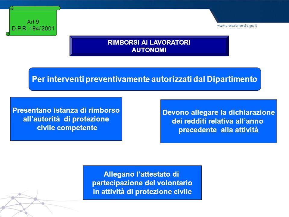 www.protezionecivile.gov.it Art 9 D.P.R. 194/ 2001 RIMBORSI AI LAVORATORI AUTONOMI Per interventi preventivamente autorizzati dal Dipartimento Present
