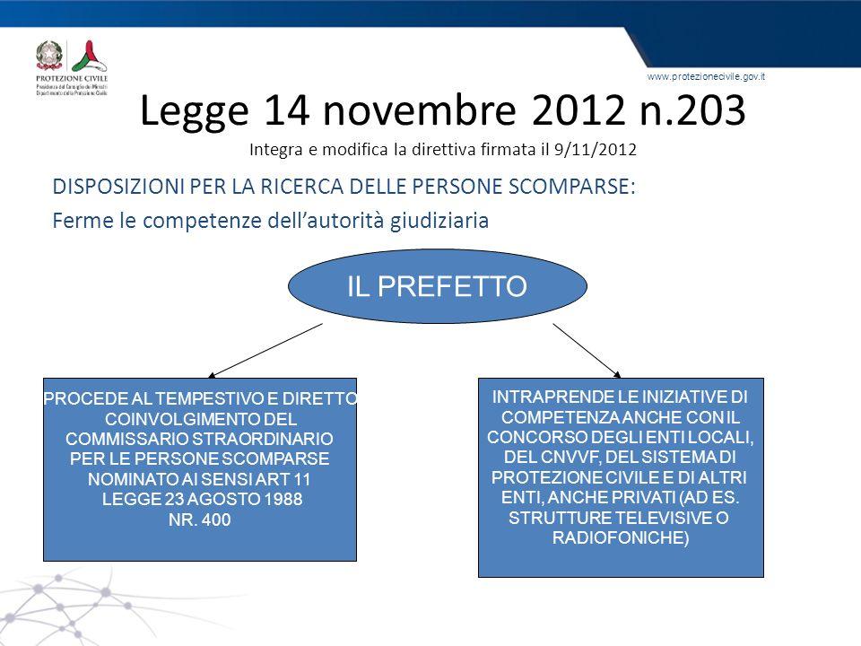 www.protezionecivile.gov.it Legge 14 novembre 2012 n.203 Integra e modifica la direttiva firmata il 9/11/2012 DISPOSIZIONI PER LA RICERCA DELLE PERSON