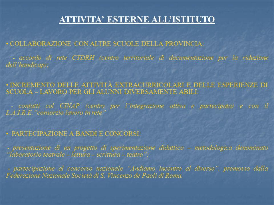ATTIVITA ESTERNE ALLISTITUTO COLLABORAZIONE CON ALTRE SCUOLE DELLA PROVINCIA: - accordo di rete CTDRH (centro territoriale di documentazione per la riduzione dellhandicap); INCREMENTO DELLE ATTIVITÀ EXTRACURRICOLARI E DELLE ESPERIENZE DI SCUOLA – LAVORO PER GLI ALUNNI DIVERSAMENTE ABILI: - contatti col CINAP (centro per lintegrazione attiva e partecipata) e con il L.A.I.R.E.consorzio lavoro in rete PARTECIPAZIONE A BANDI E CONCORSI: - presentazione di un progetto di sperimentazione didattico – metodologica denominato laboratorio teatrale – lettura – scrittura – teatro; - partecipazione al concorso nazionale Andiamo incontro al diverso, promosso dalla Federazione Nazionale Società di S.