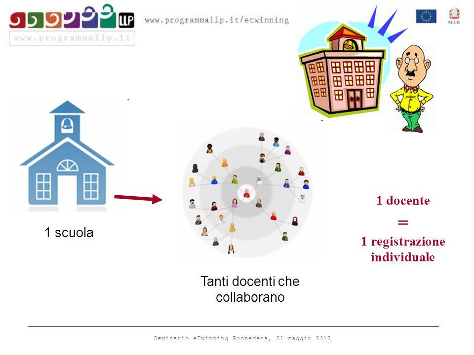Seminario eTwinning Pontedera, 21 maggio 2012 1 docente = 1 registrazione individuale 1 scuola Tanti docenti che collaborano