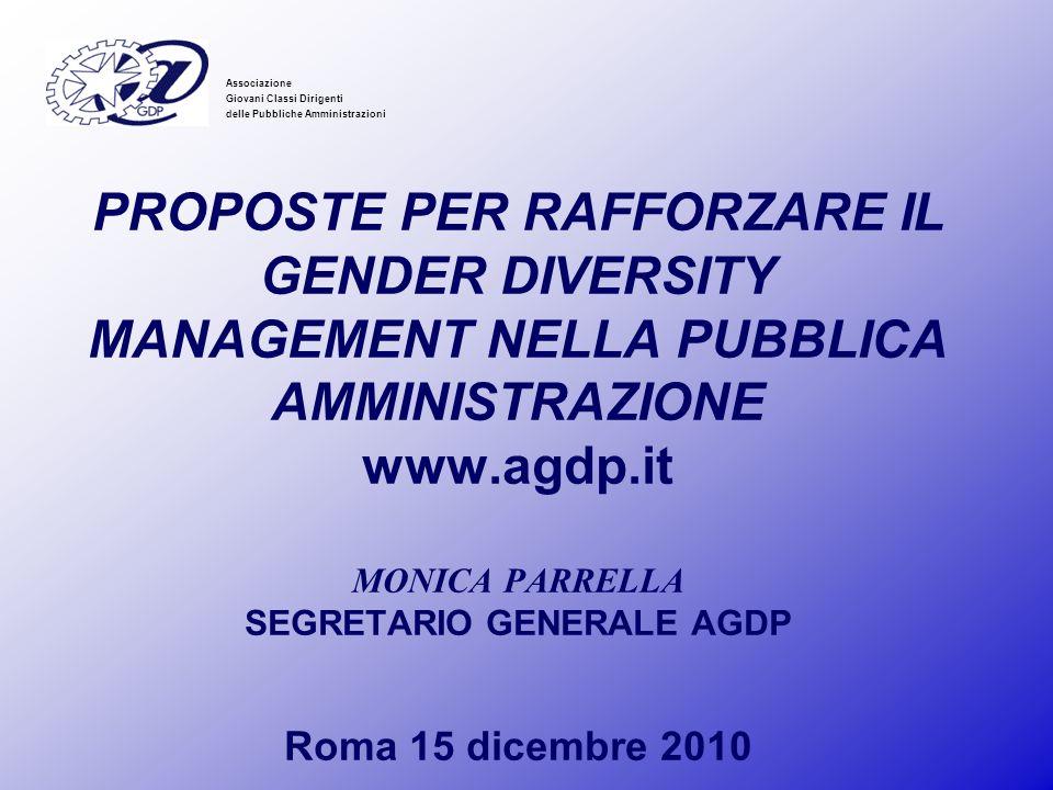 PROPOSTE PER RAFFORZARE IL GENDER DIVERSITY MANAGEMENT NELLA PUBBLICA AMMINISTRAZIONE www.agdp.it MONICA PARRELLA SEGRETARIO GENERALE AGDP Roma 15 dic