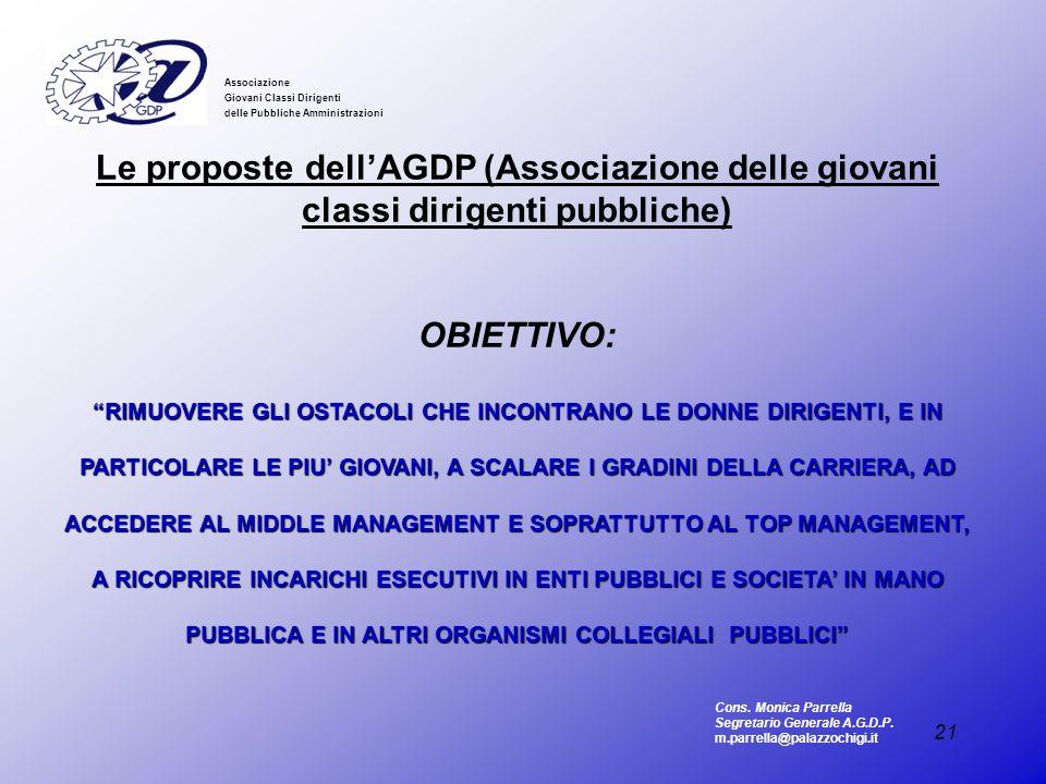 21 Associazione Giovani Classi Dirigenti delle Pubbliche Amministrazioni Le proposte dellAGDP (Associazione delle giovani classi dirigenti pubbliche)