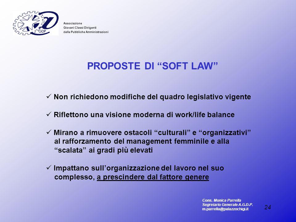 24 Associazione Giovani Classi Dirigenti delle Pubbliche Amministrazioni PROPOSTE DI SOFT LAW Non richiedono modifiche del quadro legislativo vigente