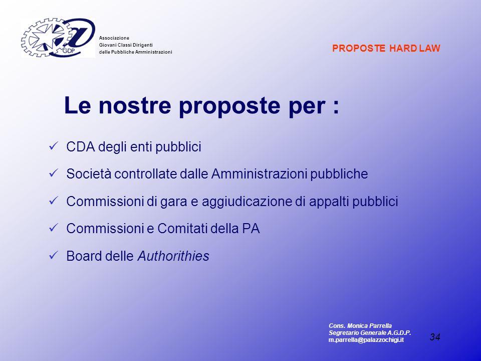 34 CDA degli enti pubblici Società controllate dalle Amministrazioni pubbliche Commissioni di gara e aggiudicazione di appalti pubblici Commissioni e