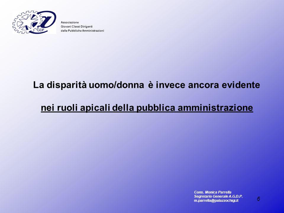 6 Associazione Giovani Classi Dirigenti delle Pubbliche Amministrazioni La disparità uomo/donna è invece ancora evidente nei ruoli apicali della pubbl