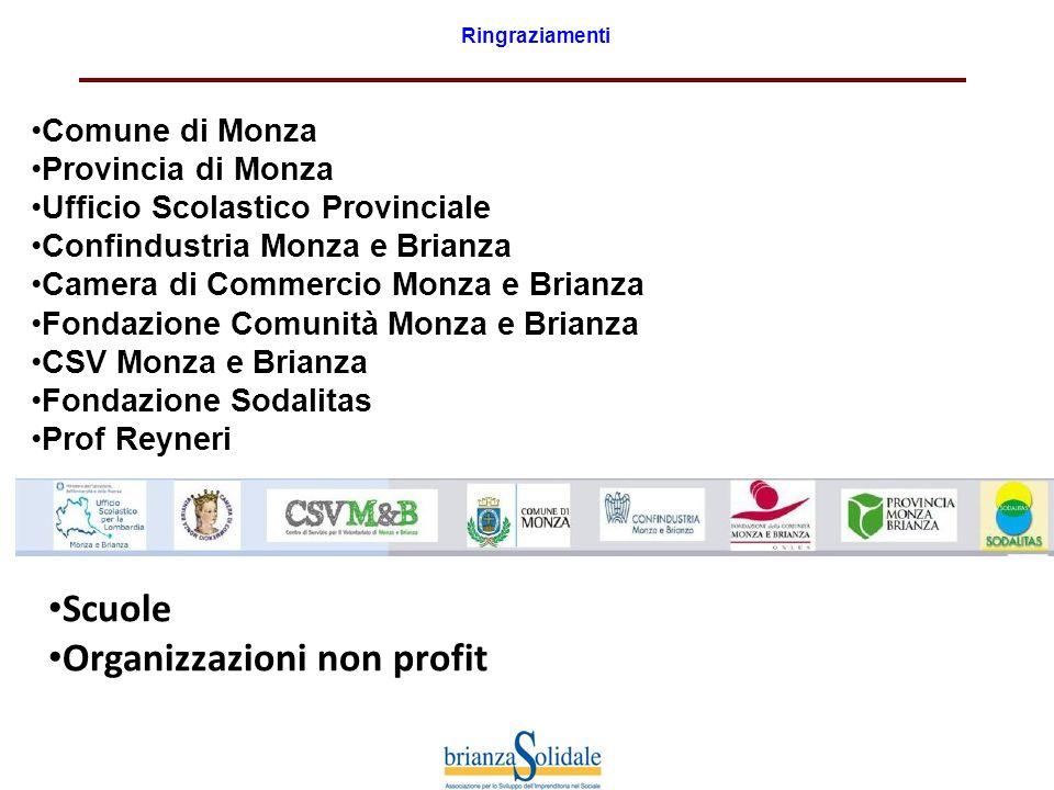Ringraziamenti Comune di Monza Provincia di Monza Ufficio Scolastico Provinciale Confindustria Monza e Brianza Camera di Commercio Monza e Brianza Fon