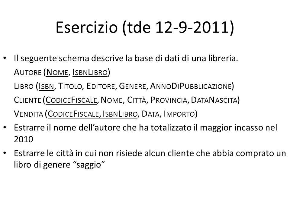 Esercizio (tde 12-9-2011) Il seguente schema descrive la base di dati di una libreria. A UTORE (N OME, I SBN L IBRO ) L IBRO (I SBN, T ITOLO, E DITORE