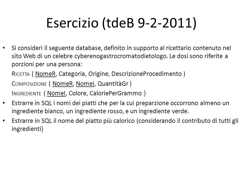 Esercizio (tdeB 9-2-2011) Si consideri il seguente database, definito in supporto al ricettario contenuto nel sito Web di un celebre cyberenogastrocro