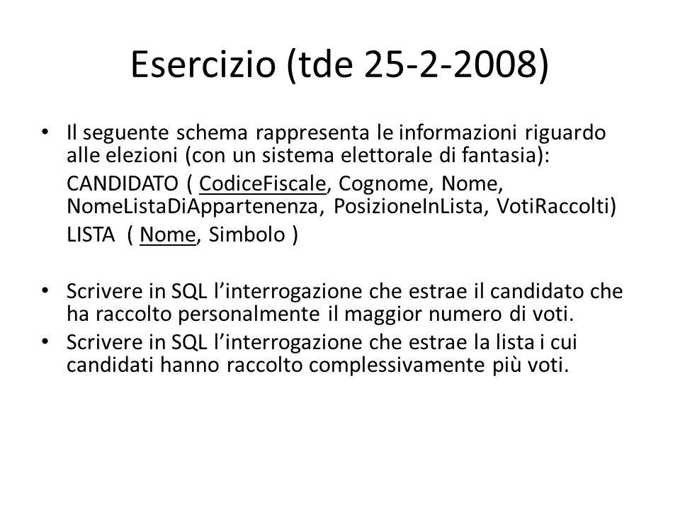 Esercizio (tde 25-2-2008) Il seguente schema rappresenta le informazioni riguardo alle elezioni (con un sistema elettorale di fantasia): CANDIDATO ( C