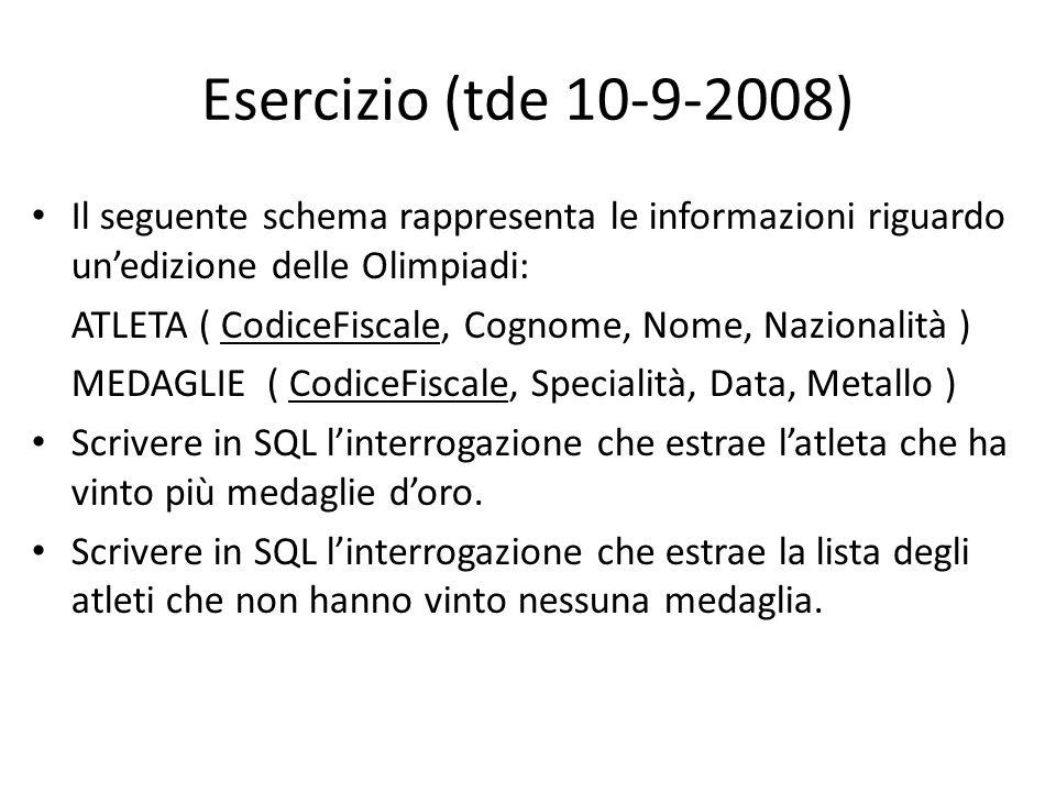 Esercizio (tde 26-1-2009) Il seguente schema descrive i dati di un social network e consiste di due tabelle (chiavi in maiuscolo): Utente(CODICE, Nome, Score) Raccomanda(CODUTENTE, CODRACCOMANDATO) Utente con codice, nome e indice di gradimento nel social network (Score).