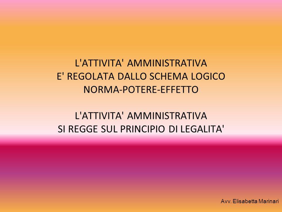 L'ATTIVITA' AMMINISTRATIVA E' REGOLATA DALLO SCHEMA LOGICO NORMA-POTERE-EFFETTO L'ATTIVITA' AMMINISTRATIVA SI REGGE SUL PRINCIPIO DI LEGALITA' Avv. El