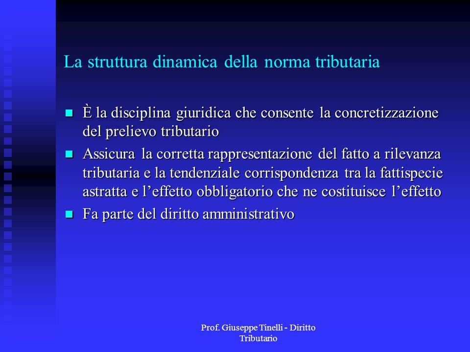 Prof. Giuseppe Tinelli - Diritto Tributario La struttura dinamica della norma tributaria È la disciplina giuridica che consente la concretizzazione de