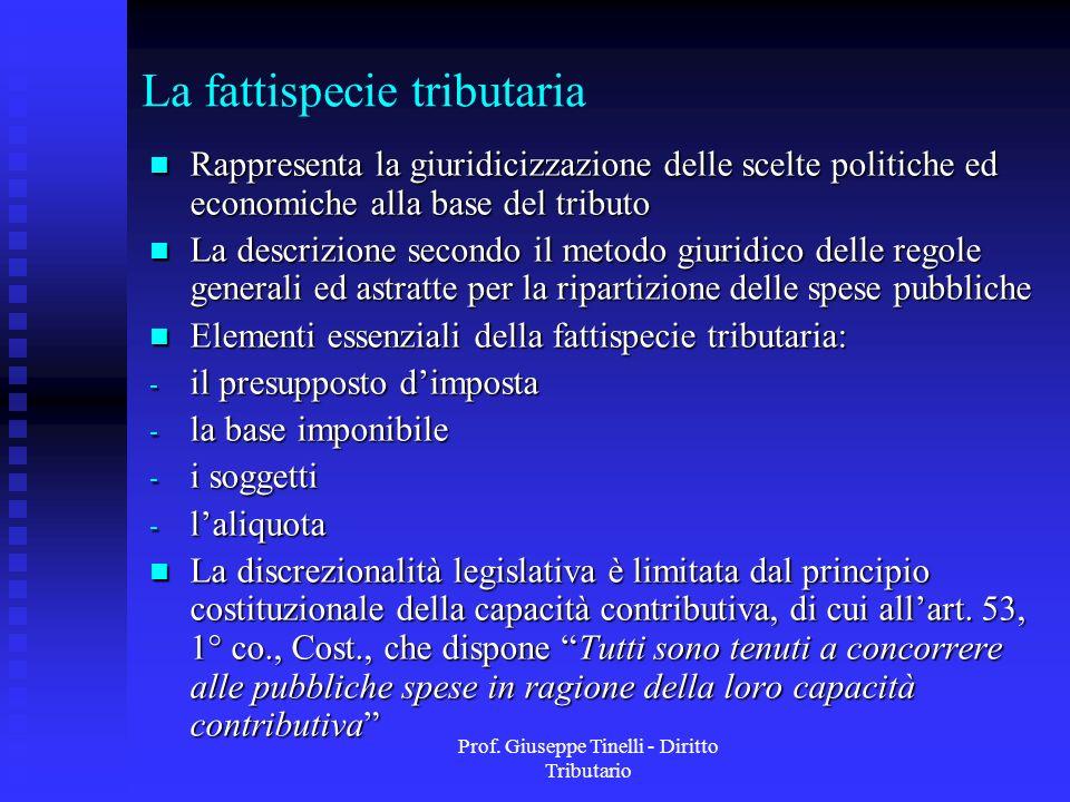 Prof. Giuseppe Tinelli - Diritto Tributario La fattispecie tributaria Rappresenta la giuridicizzazione delle scelte politiche ed economiche alla base