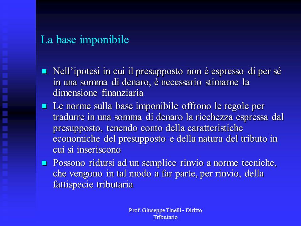 Prof. Giuseppe Tinelli - Diritto Tributario La base imponibile Nellipotesi in cui il presupposto non è espresso di per sé in una somma di denaro, è ne