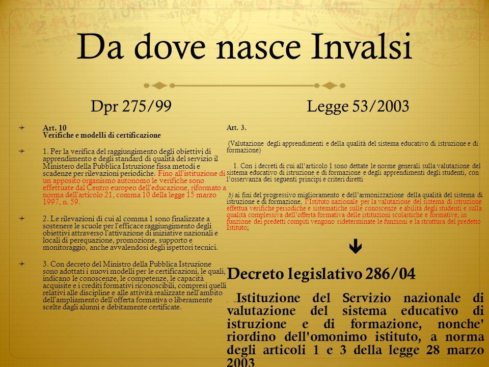 Da dove nasce Invalsi Dpr 275/99 Art. 10 Verifiche e modelli di certificazione 1. Per la verifica del raggiungimento degli obiettivi di apprendimento