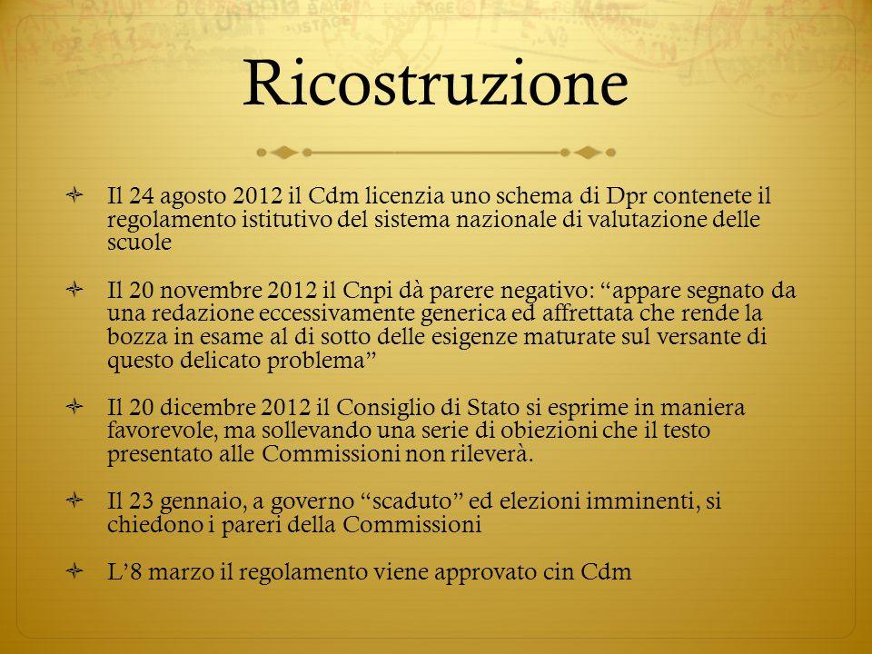 Ricostruzione Il 24 agosto 2012 il Cdm licenzia uno schema di Dpr contenete il regolamento istitutivo del sistema nazionale di valutazione delle scuol