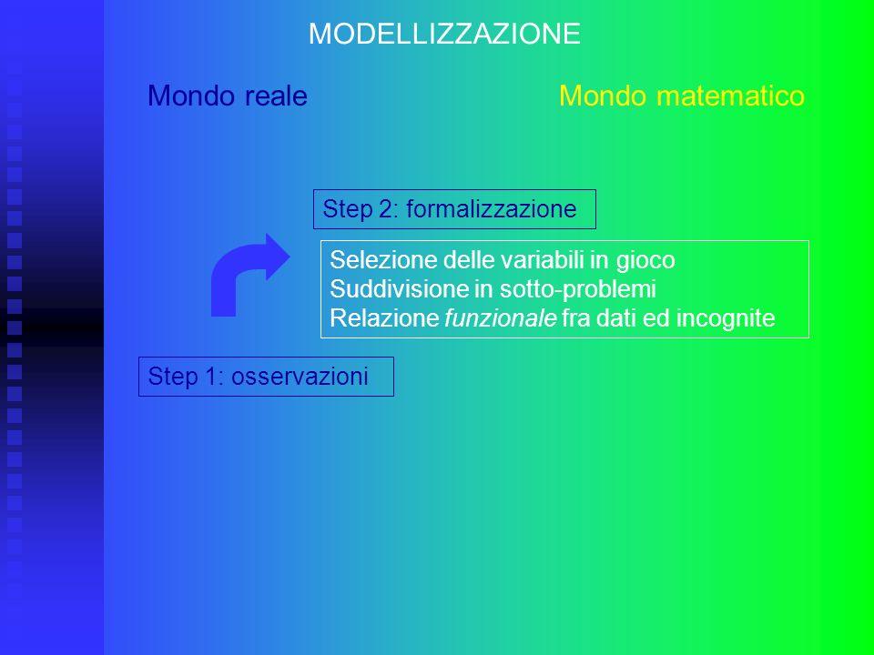 Step 2: formalizzazione MODELLIZZAZIONE Mondo reale Mondo matematico Step 1: osservazioni Selezione delle variabili in gioco Suddivisione in sotto-pro