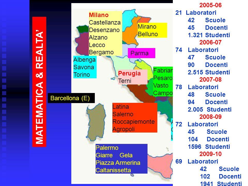 MATEMATICA & REALTA Milano Castellanza Desenzano Alzano Lecco Bergamo Albenga Savona Torino Mirano Belluno Parma Perugia Terni Latina Salerno Roccapie