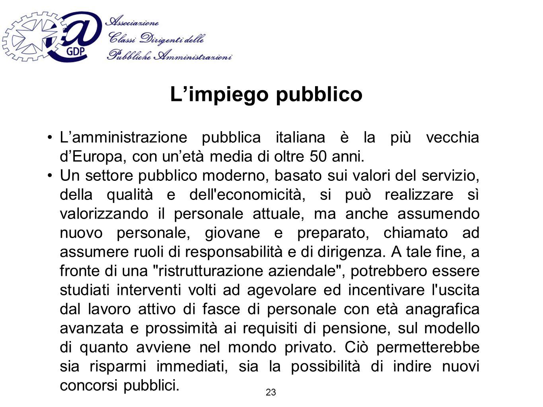 Limpiego pubblico Lamministrazione pubblica italiana è la più vecchia dEuropa, con unetà media di oltre 50 anni.
